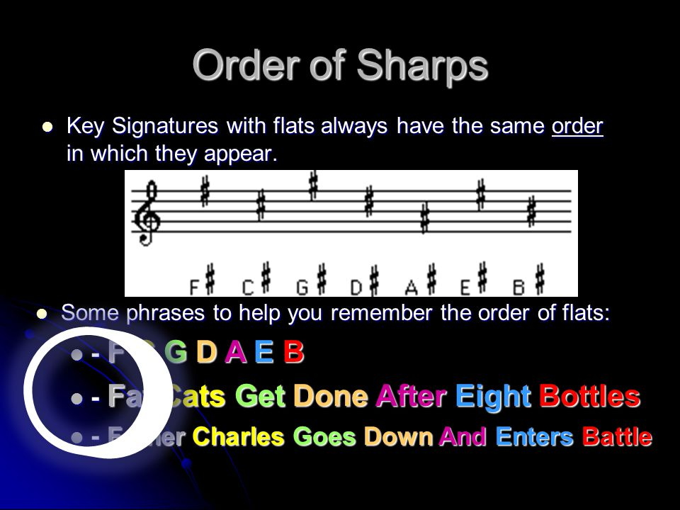 Order of Sharps Key Signatures with flats always have the same order in which they appear. Key Signatures with flats always have the same order in whi