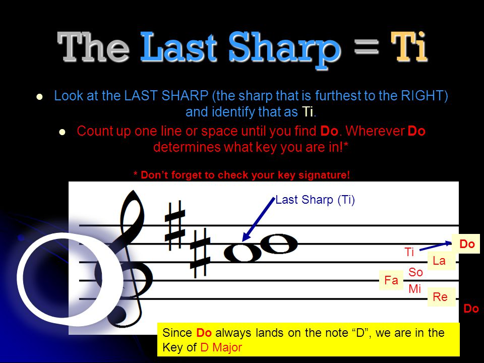 The Last Sharp = Ti Look at the LAST SHARP (the sharp that is furthest to the RIGHT) and identify that as Ti. Count up one line or space until you fin