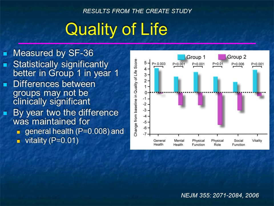 Cardiovascular Events Group 1 (High Hgb) 58 events 10% deaths 4% deaths from cardiac cause 7% cardiovascular intervention 61% hospital admission 33 days duration of hospital stay Group 2 (Low Hgb) 47 events 21 deaths (7%) 3% deaths from cardiac cause 6% cardiovascular intervention 59% hospital admission 28.3 days duration of hospital stay A total of 105 patients had cardiovascular events No significant difference (hazard ratio 0.78; 95% CI; P=0.20) Censoring data by start of dialytic therapy did not change the hazard ratio NEJM 355: 2071-2084, 2006 RESULTS FROM THE CREATE STUDY