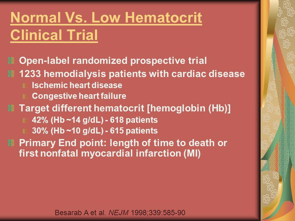 Normal Vs. Low Hematocrit Clinical Trial Open-label randomized prospective trial 1233 hemodialysis patients with cardiac disease Ischemic heart diseas