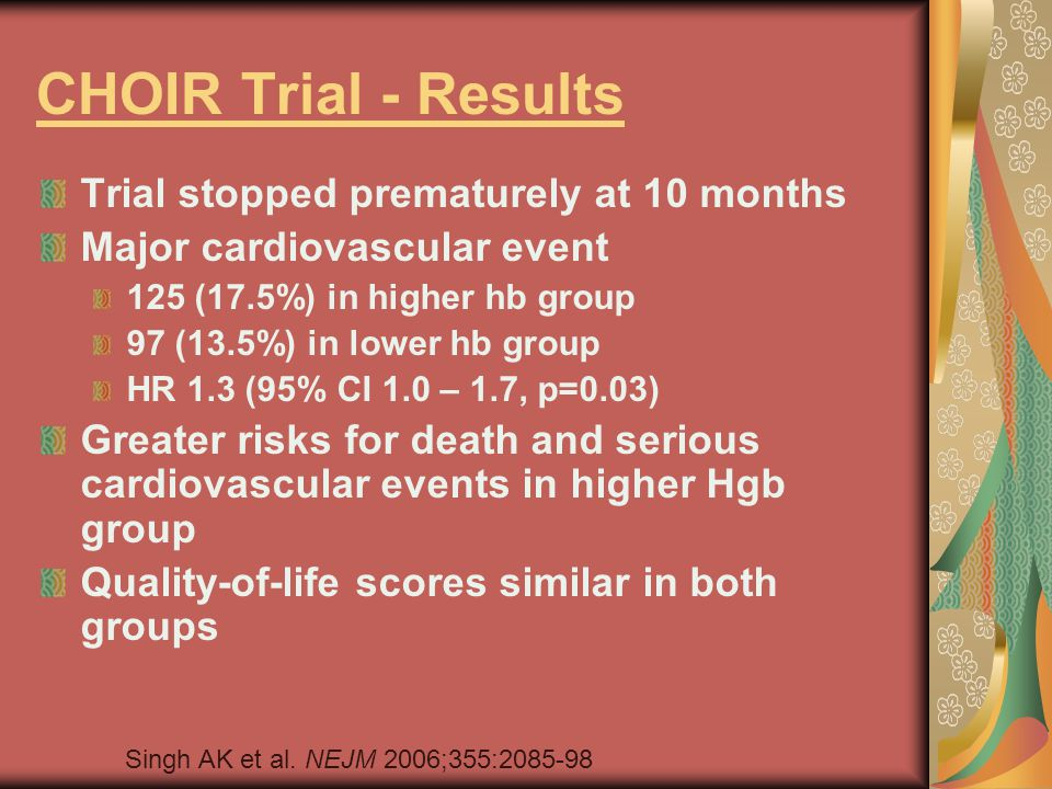 CHOIR Trial - Results Trial stopped prematurely at 10 months Major cardiovascular event 125 (17.5%) in higher hb group 97 (13.5%) in lower hb group HR 1.3 (95% CI 1.0 – 1.7, p=0.03) Greater risks for death and serious cardiovascular events in higher Hgb group Quality-of-life scores similar in both groups Singh AK et al.