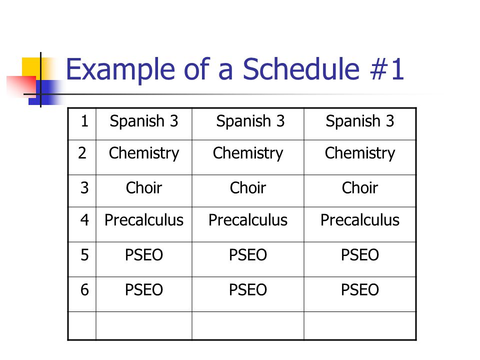 Example of a Schedule #1 1Spanish 3 2Chemistry 3Choir 4Precalculus 5PSEO 6