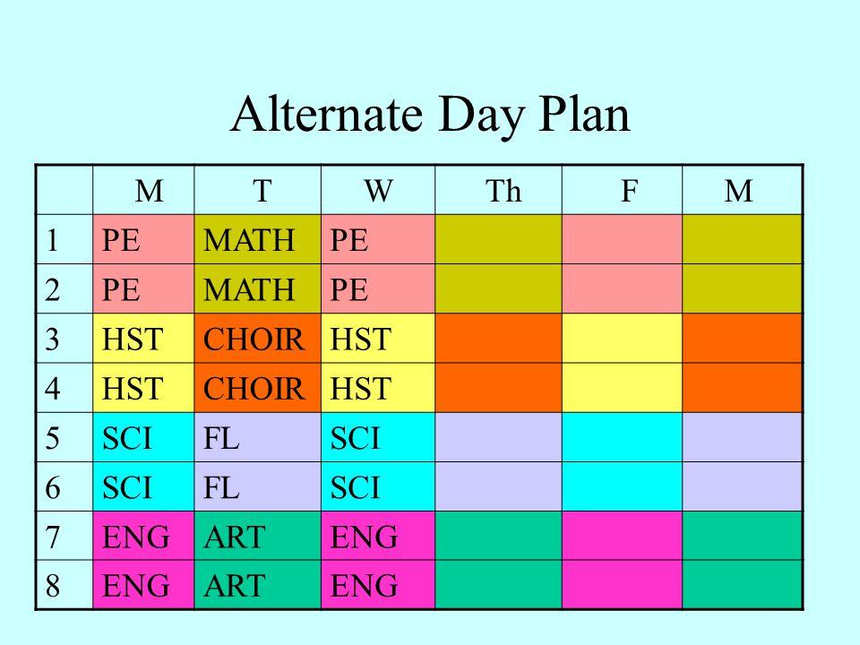 Alternate Day Plan M T W Th F M 1PEMATHPE 2 MATHPE 3HSTCHOIRHST 4 CHOIRHST 5SCIFLSCI 6 FLSCI 7ENGARTENG 8 ARTENG