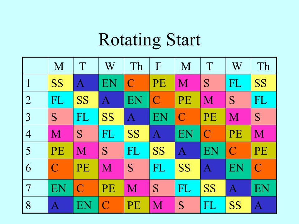 Rotating Start M T W Th F M T W 1SSAENCPEMSFLSS 2FLSSAENCPEMSFL 3S SSAENCPEMS 4MSFLSSAENCPEM 5 MSFLSSAENCPE 6C MSFLSSAENC 7 CPEMSFLSSAEN 8A CPEMSFLSSA