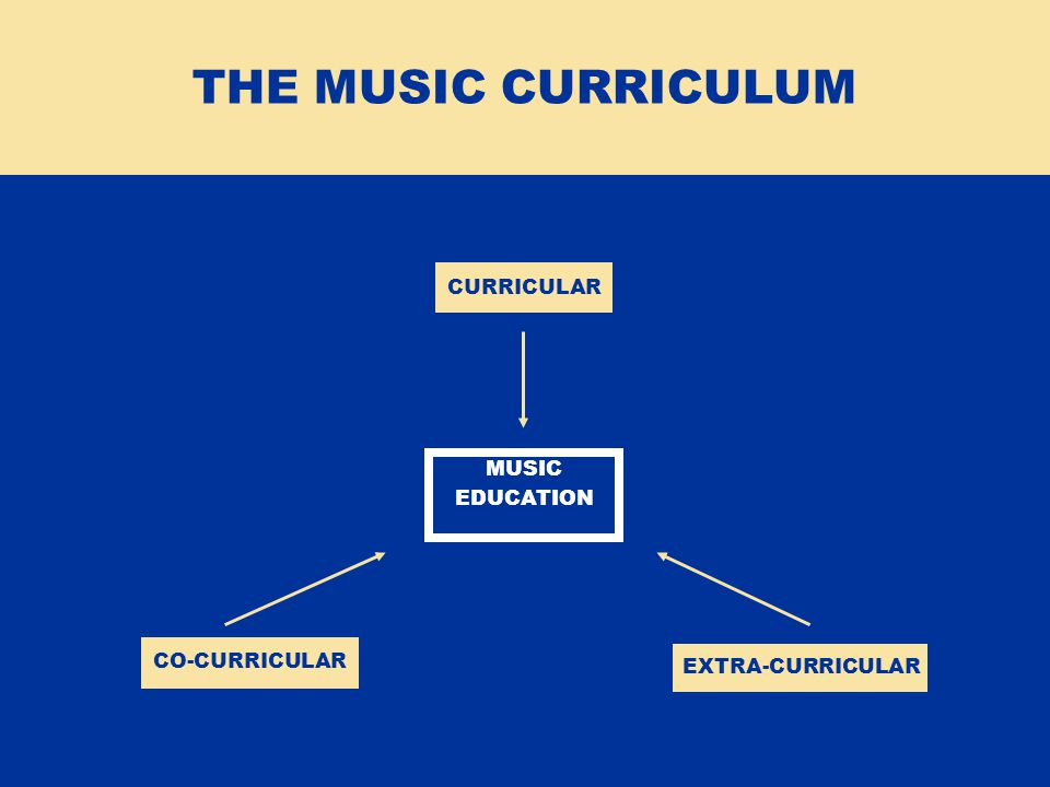 CURRICULAR CO-CURRICULAR EXTRA-CURRICULAR MUSIC EDUCATION THE MUSIC CURRICULUM