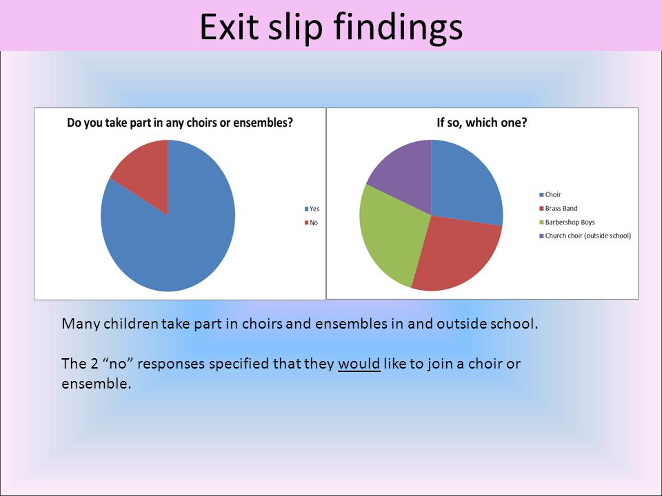 "Exit slip findings Many children take part in choirs and ensembles in and outside school. The 2 ""no"" responses specified that they would like to join"