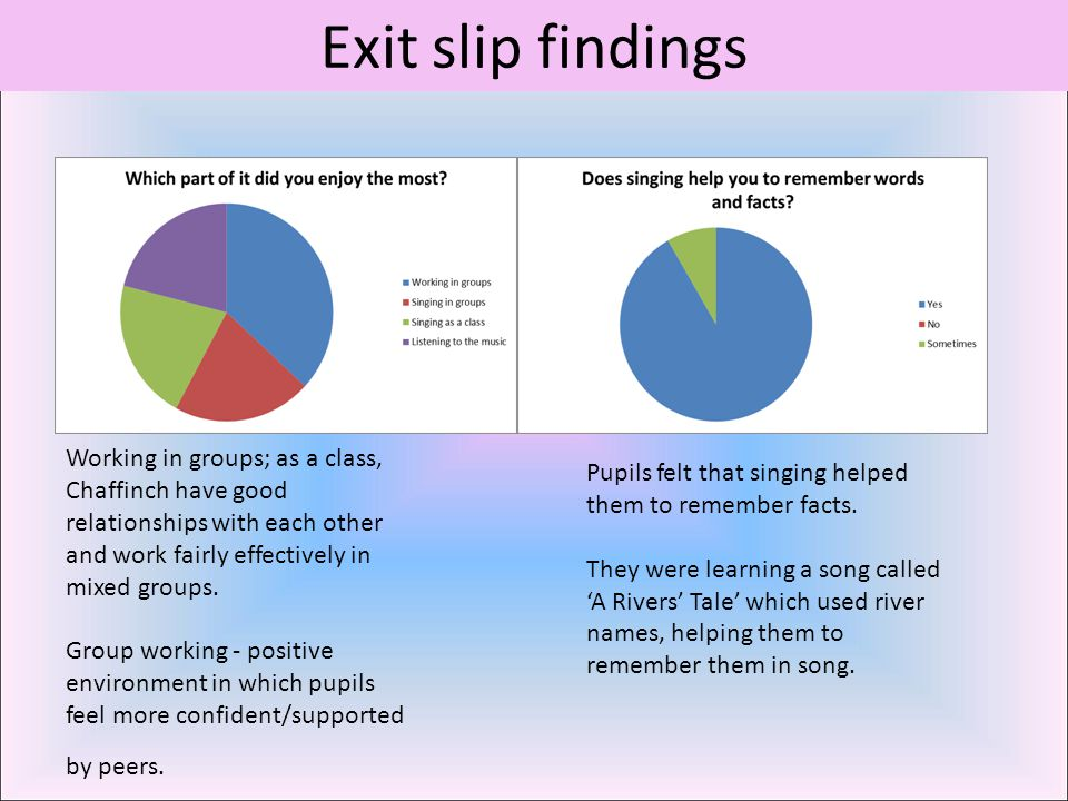 Exit slip findings Many children take part in choirs and ensembles in and outside school.