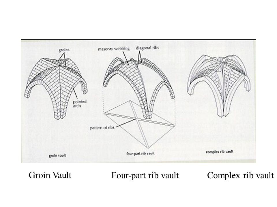Groin Vault Four-part rib vaultComplex rib vault