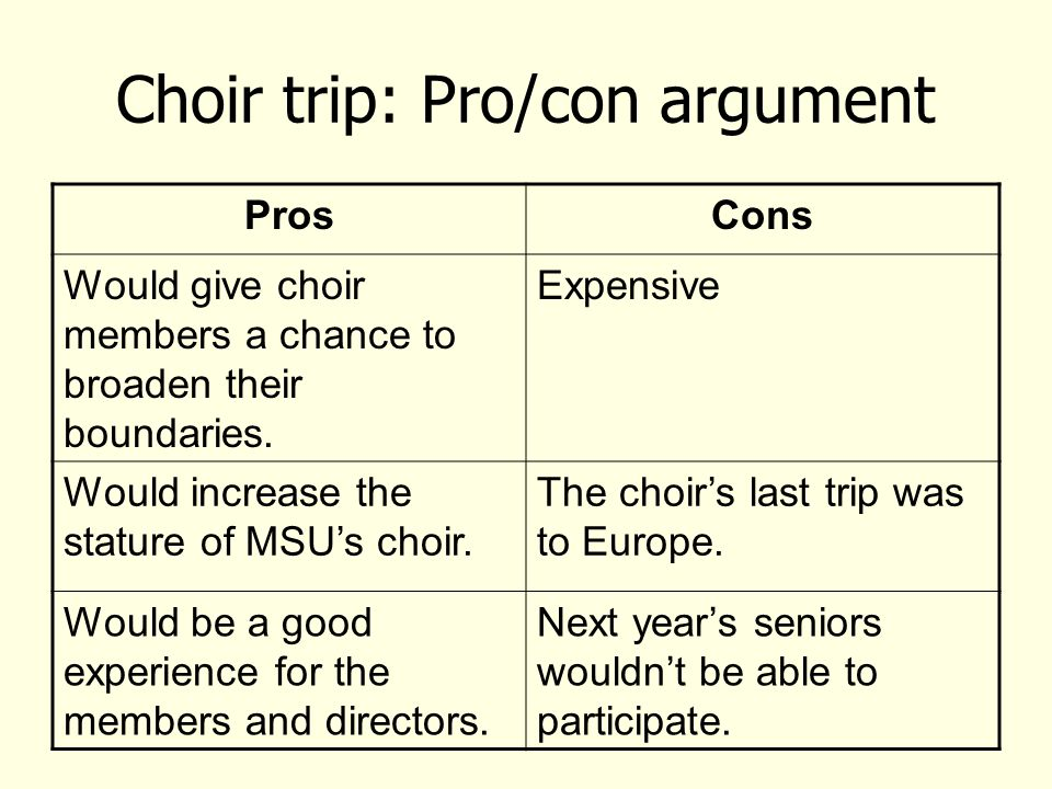 Choir trip: Pro/con argument ProsCons Would give choir members a chance to broaden their boundaries.