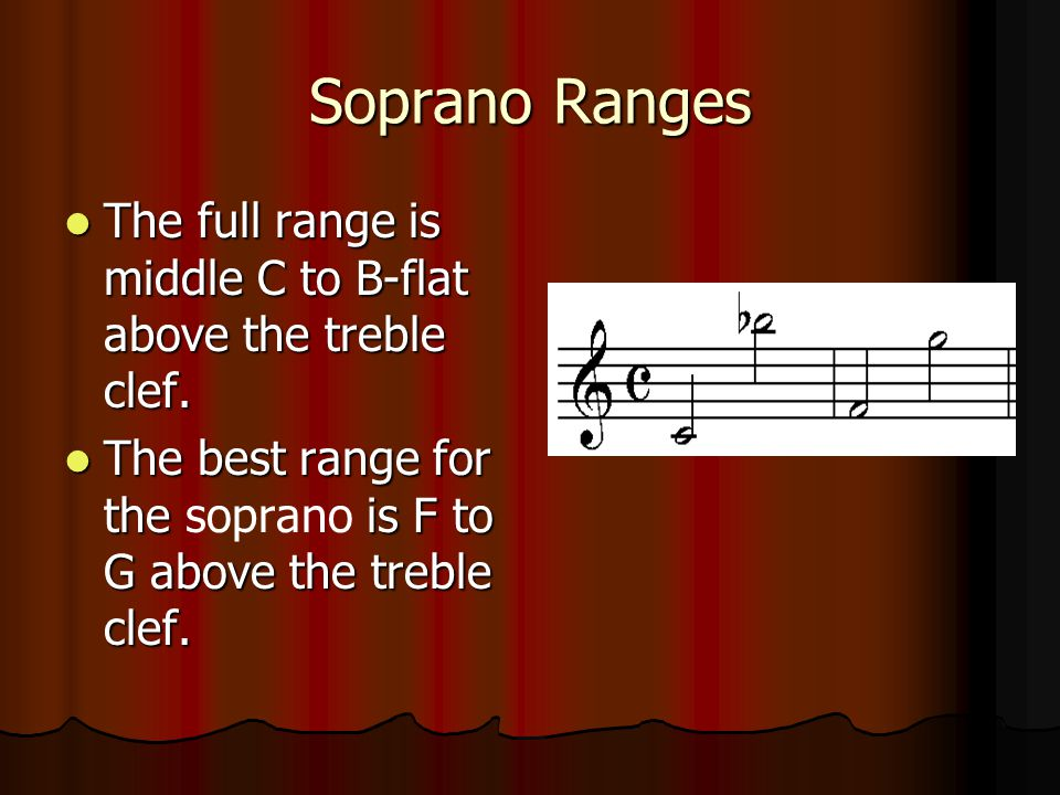 Sopranos the highest pitched vocal range the highest pitched vocal range Usually produced by a female voice, but occasionally produced by men s or boys voices.