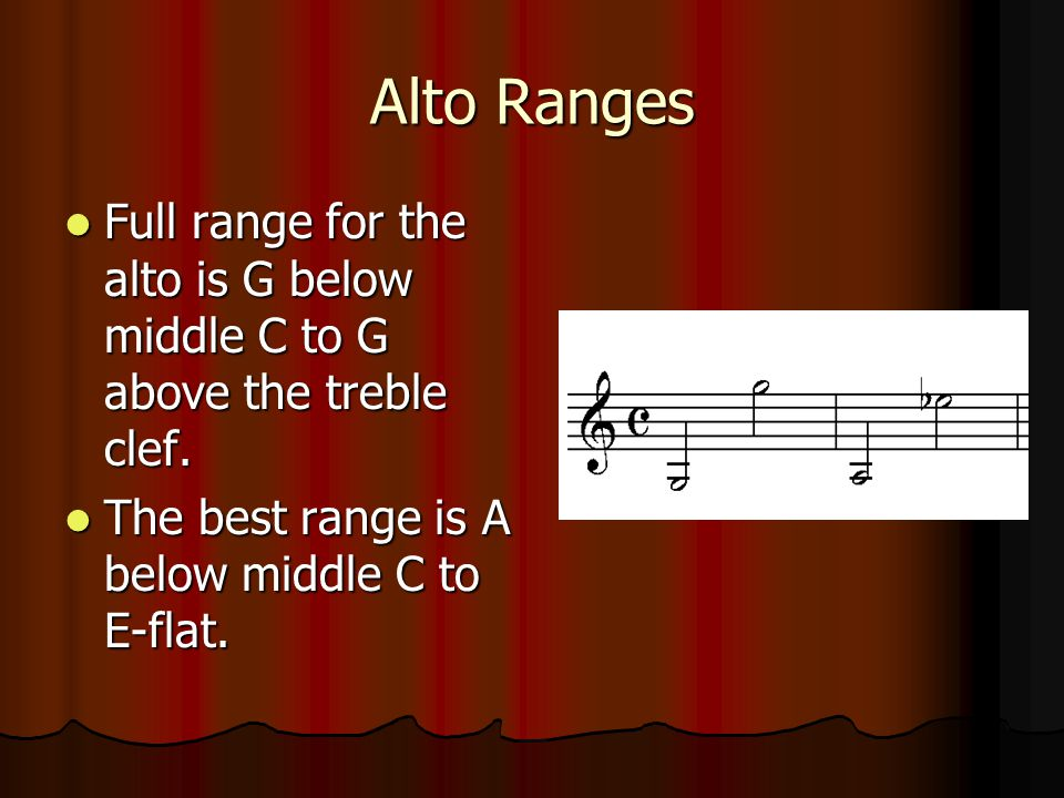 Alto A female voice of low range, also called the contralto.