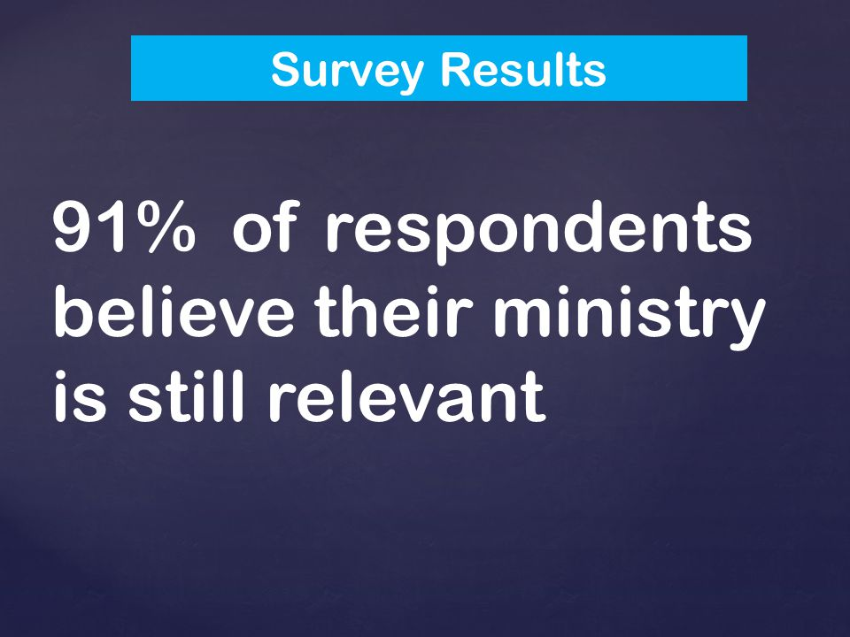 91% of respondents believe their ministry is still relevant Survey Results