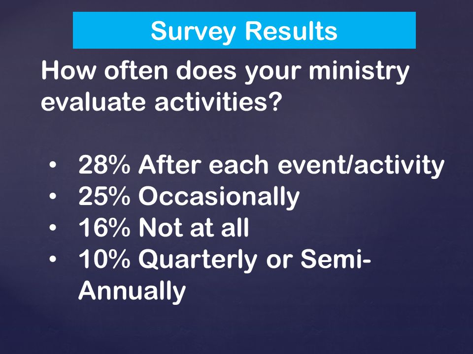 How often does your ministry evaluate activities.