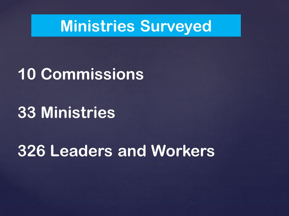 10 Commissions 33 Ministries 326 Leaders and Workers Ministries Surveyed