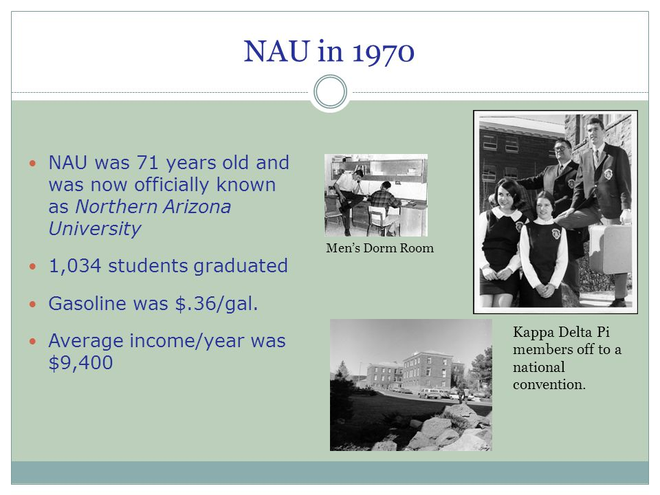 NAU in 1970 NAU was 71 years old and was now officially known as Northern Arizona University 1,034 students graduated Gasoline was $.36/gal. Average i