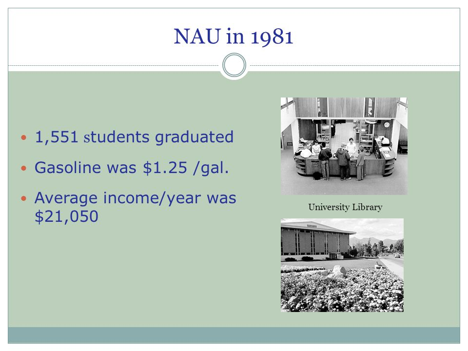 NAU in 1981 1,551 s tudents graduated Gasoline was $1.25 /gal. Average income/year was $21,050 University Library