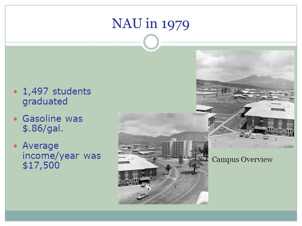 NAU in 1979 1,497 students graduated Gasoline was $.86/gal. Average income/year was $17,500 Campus Overview
