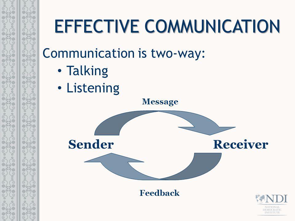 REAL LIFE COMMUNICATIONS Noise SenderReceiver Feedback Message