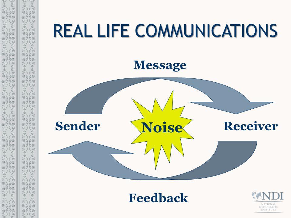 Noise POLITICAL COMMUNICATIONS Message Feedback Volunteers Media Receiver Sender Noise
