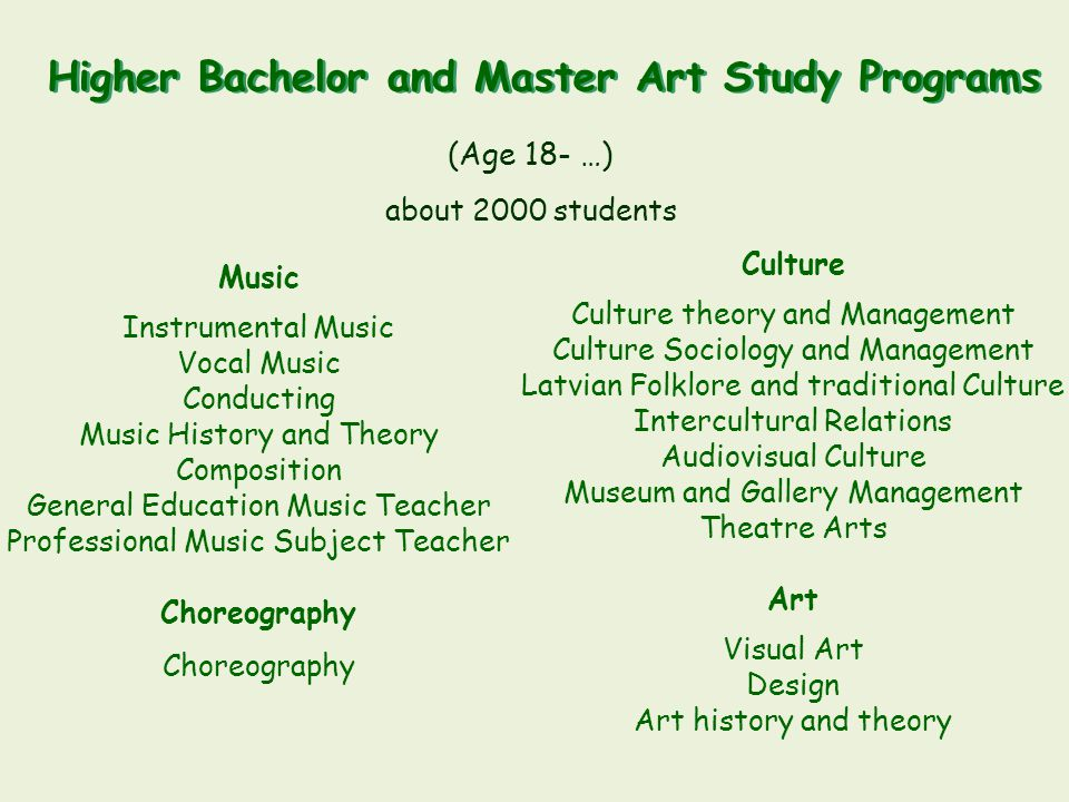 Higher Bachelor and Master Art Study Programs (Age 18- …) about 2000 students Music Instrumental Music Vocal Music Conducting Music History and Theory