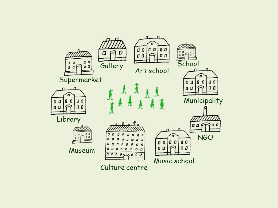 Gallery Library Museum Culture centre Music school Art school School NGO Municipality Supermarket