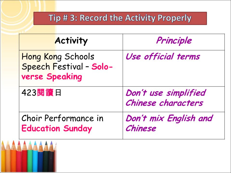 ActivityPrinciple Hong Kong Schools Speech Festival – Solo- verse Speaking Use official terms 423 閱讀日 Don't use simplified Chinese characters Choir Performance in Education Sunday Don't mix English and Chinese