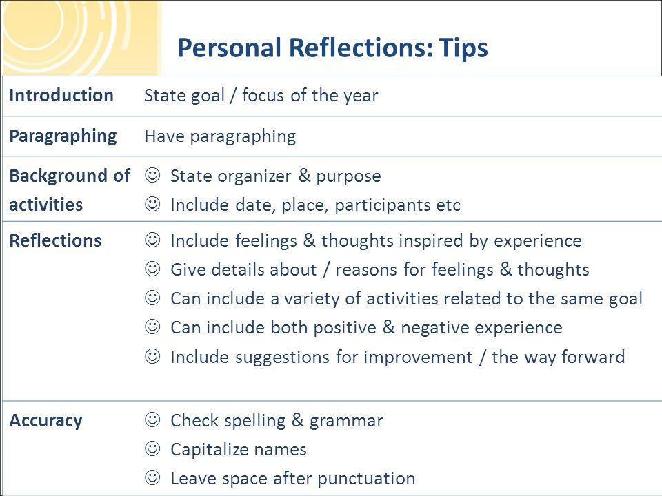 Personal Reflections: Tips IntroductionState goal / focus of the year ParagraphingHave paragraphing Background of activities State organizer & purpose Include date, place, participants etc Reflections Include feelings & thoughts inspired by experience Give details about / reasons for feelings & thoughts Can include a variety of activities related to the same goal Can include both positive & negative experience Include suggestions for improvement / the way forward Accuracy Check spelling & grammar Capitalize names Leave space after punctuation