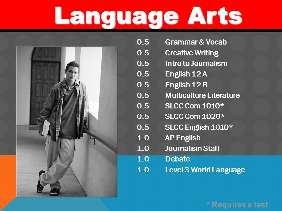 Language Arts Language Arts 0.5Grammar & Vocab 0.5Creative Writing 0.5Intro to Journalism 0.5English 12 A 0.5English 12 B 0.5Multiculture Literature 0.5SLCC Com 1010* 0.5SLCC Com 1020* 0.5SLCC English 1010* 1.0AP English 1.0Journalism Staff 1.0Debate 1.0Level 3 World Language * Requires a test