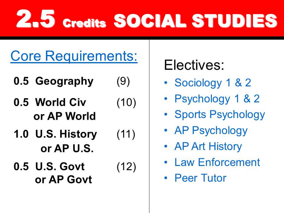 2.5 Credits SOCIAL STUDIES 2.5 Credits SOCIAL STUDIES Core Requirements: 0.5 Geography(9) 0.5 World Civ(10) or AP World 1.0 U.S. History (11) or AP U.