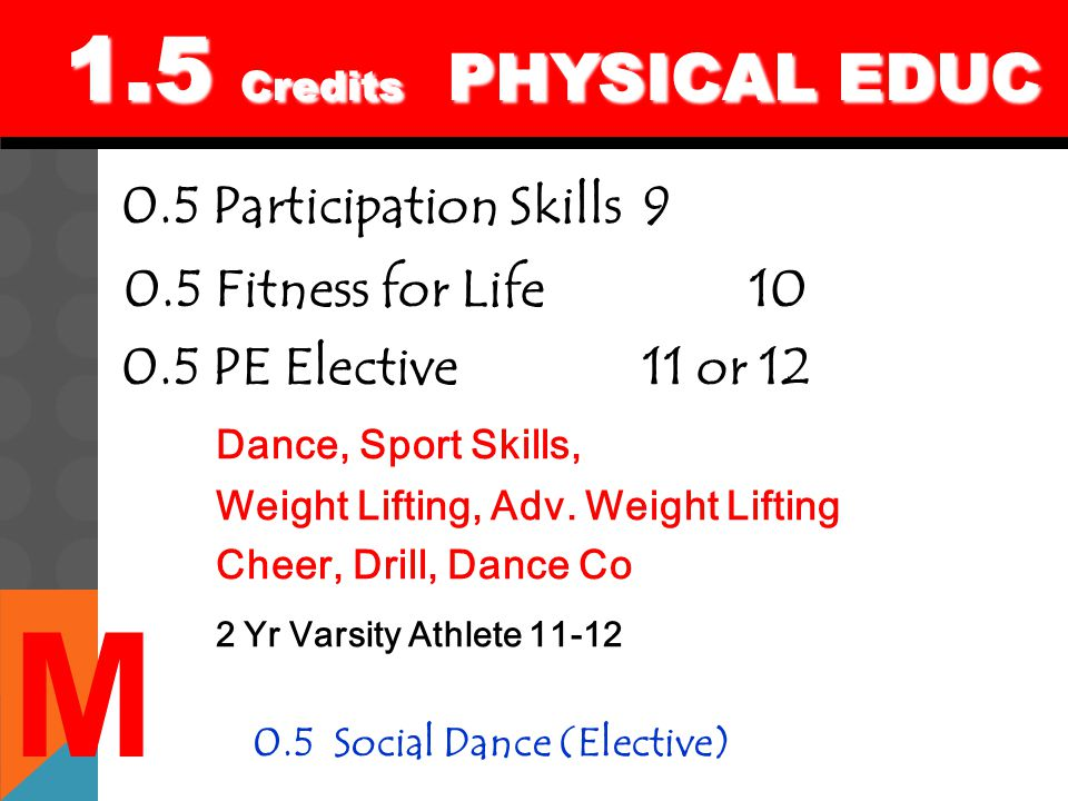 1.5 Credits PHYSICAL EDUC 1.5 Credits PHYSICAL EDUC 0.5 Participation Skills 9 0.5 Fitness for Life 10 0.5 PE Elective11 or 12 Dance, Sport Skills, We