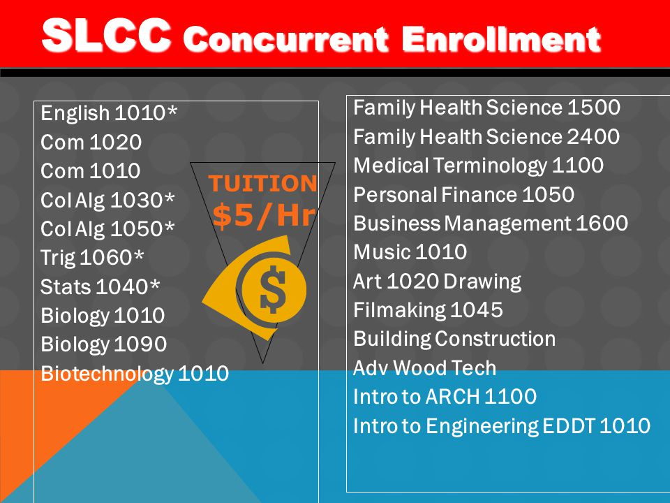 SLCC Concurrent Enrollment SLCC Concurrent Enrollment English 1010* Com 1020 Com 1010 Col Alg 1030* Col Alg 1050* Trig 1060* Stats 1040* Biology 1010 Biology 1090 Biotechnology 1010 Family Health Science 1500 Family Health Science 2400 Medical Terminology 1100 Personal Finance 1050 Business Management 1600 Music 1010 Art 1020 Drawing Filmaking 1045 Building Construction Adv Wood Tech Intro to ARCH 1100 Intro to Engineering EDDT 1010 TUITION $5/Hr