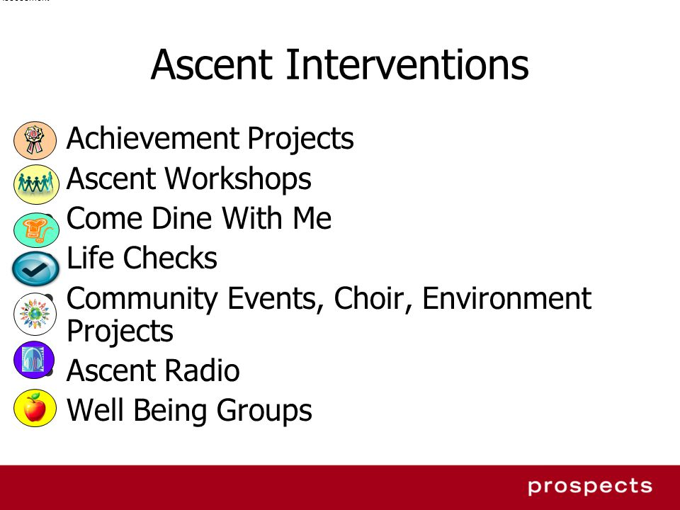 Ascent Interventions Achievement Projects Ascent Workshops Come Dine With Me Life Checks Community Events, Choir, Environment Projects Ascent Radio We