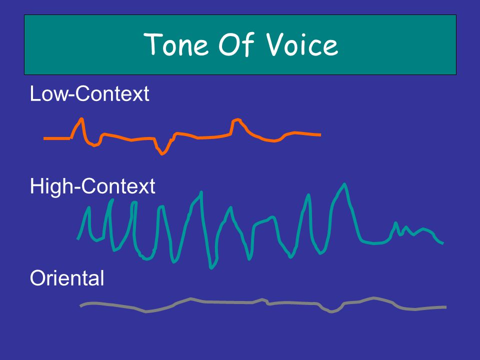 Tone Of Voice Low-Context High-Context Oriental