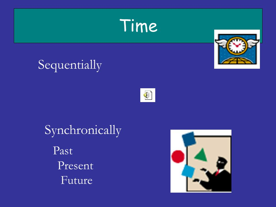 Time Sequentially Synchronically Past Present Future