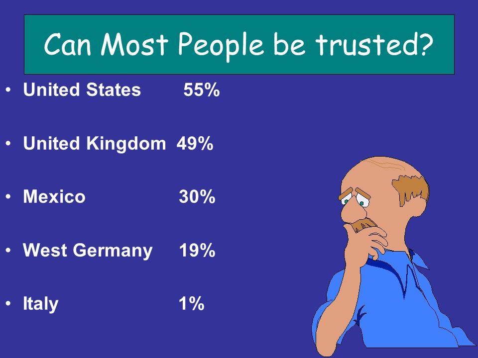 Can Most People be trusted? United States 55% United Kingdom 49% Mexico 30% West Germany 19% Italy 1%