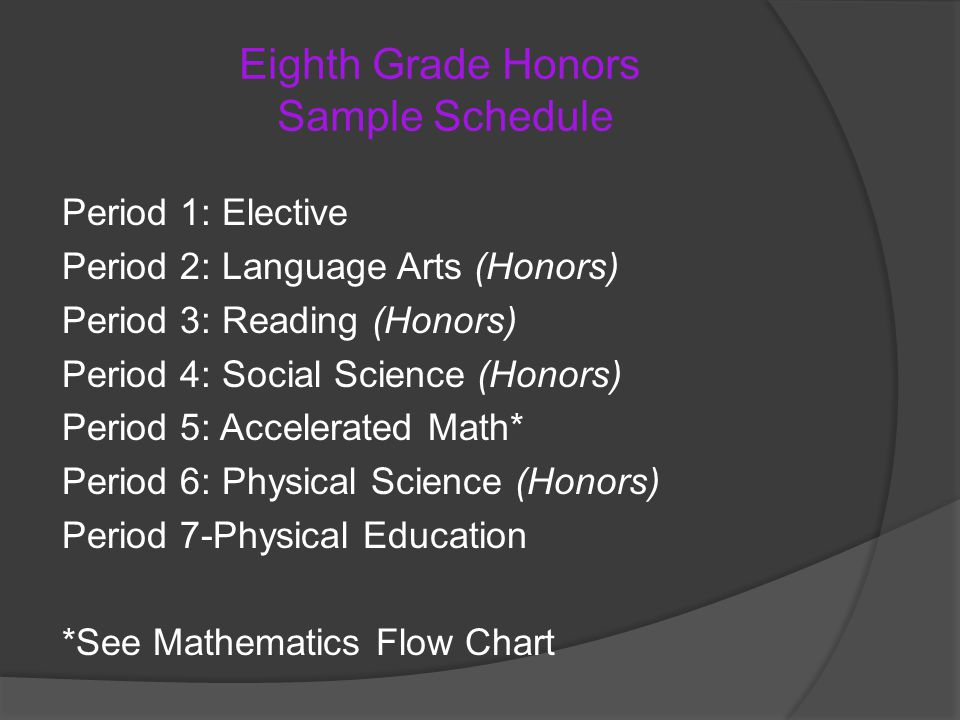 Eighth Grade Honors Sample Schedule Period 1: Elective Period 2: Language Arts (Honors) Period 3: Reading (Honors) Period 4: Social Science (Honors) Period 5: Accelerated Math* Period 6: Physical Science (Honors) Period 7-Physical Education *See Mathematics Flow Chart