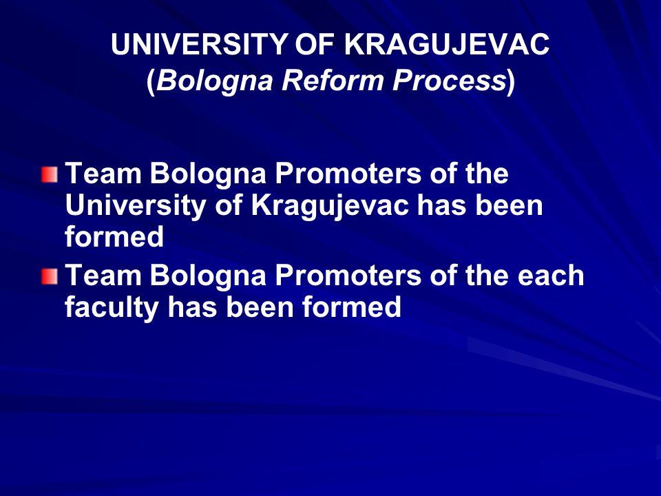 UNIVERSITY OF KRAGUJEVAC (Bologna Reform Process) Team Bologna Promoters of the University of Kragujevac has been formed Team Bologna Promoters of the each faculty has been formed