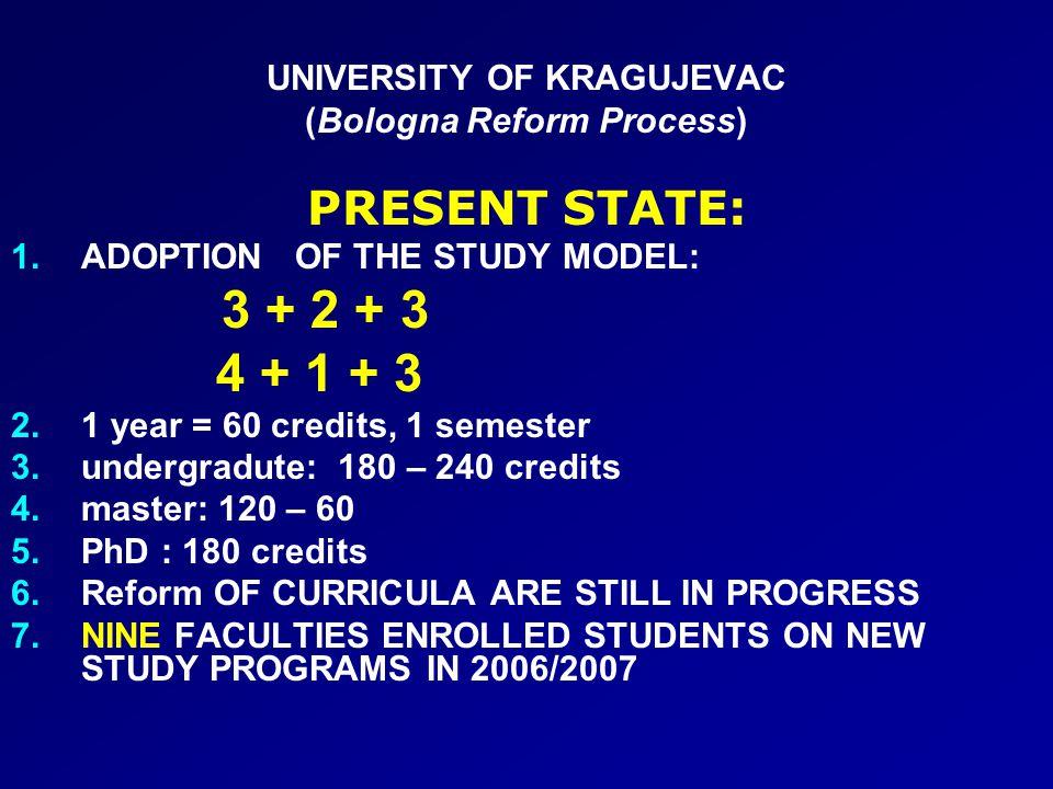 UNIVERSITY OF KRAGUJEVAC (Bologna Reform Process) PRESENT STATE: 1.