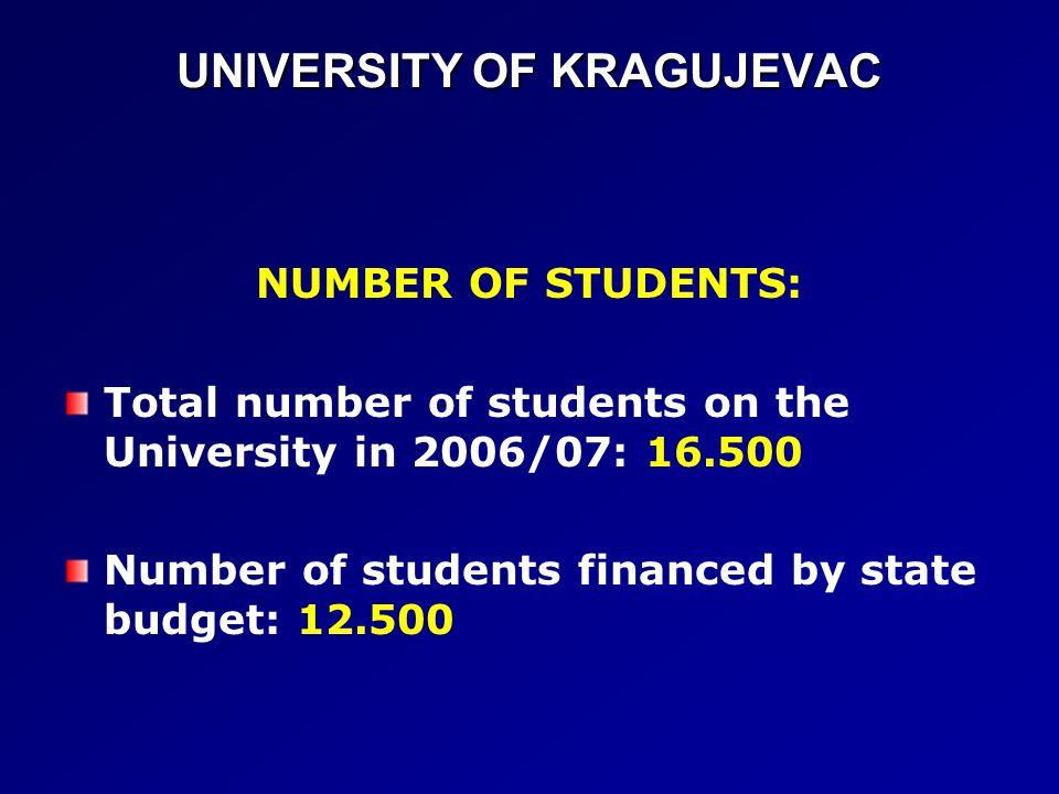 UNIVERSITY OF KRAGUJEVAC UNIVERSITY OF KRAGUJEVAC NUMBER OF STUDENTS: Total number of students on the University in 2006/07: 16.500 Number of students financed by state budget: 12.500
