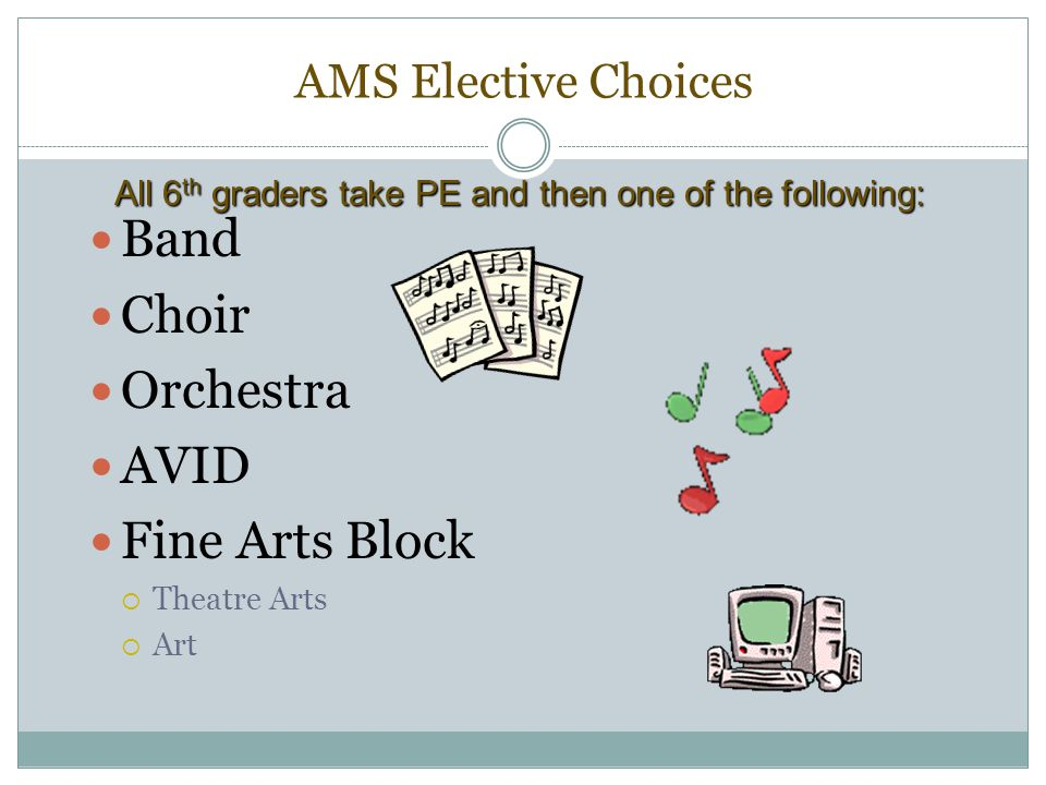 AMS Elective Choices Band Choir Orchestra AVID Fine Arts Block  Theatre Arts  Art All 6 th graders take PE and then one of the following: