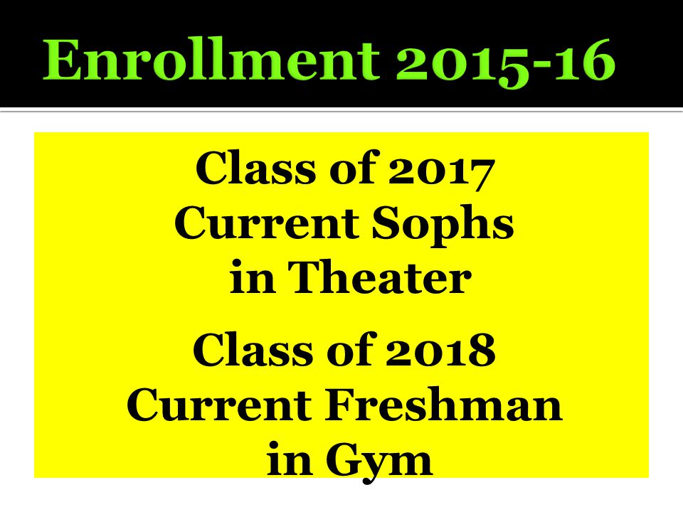 Class of 2017 Current Sophs in Theater Class of 2018 Current Freshman in Gym