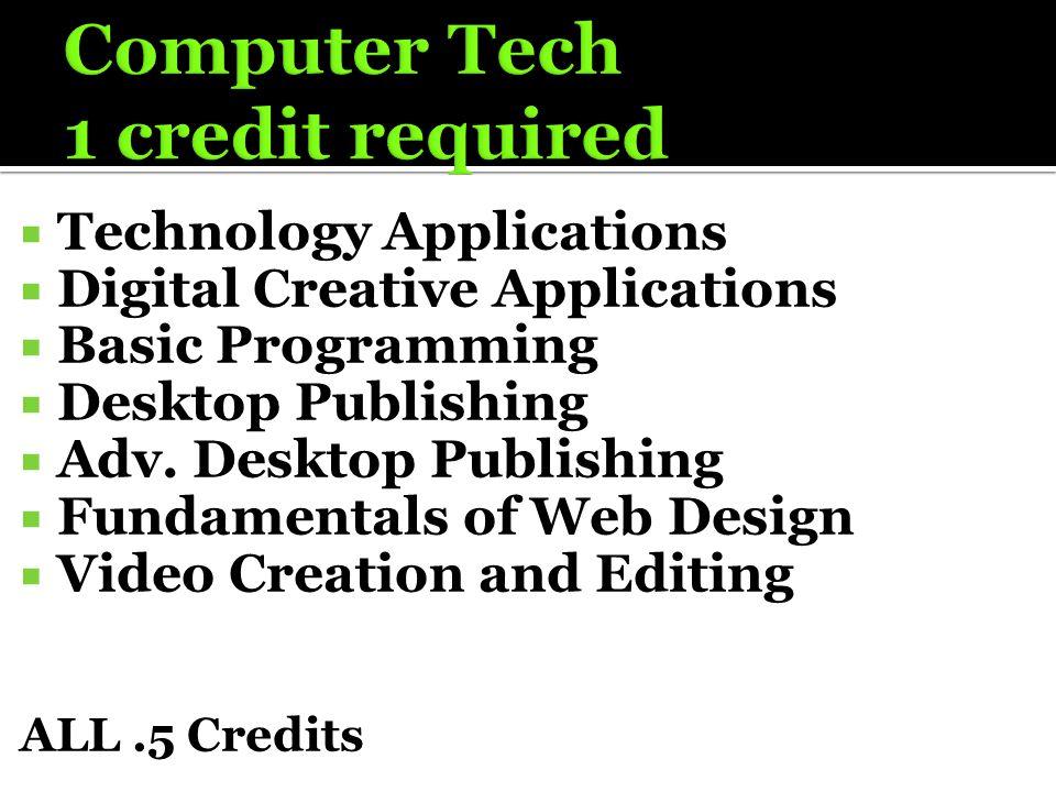  Technology Applications  Digital Creative Applications  Basic Programming  Desktop Publishing  Adv. Desktop Publishing  Fundamentals of Web Des