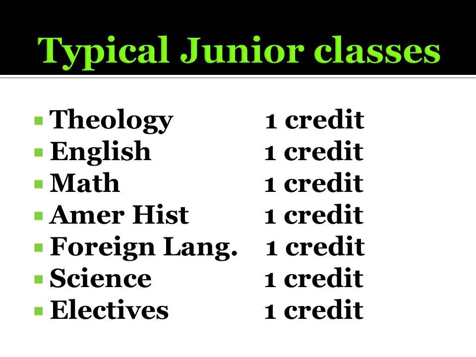  Theology1 credit  English 1 credit  Math 1 credit  Amer Hist 1 credit  Foreign Lang. 1 credit  Science 1 credit  Electives 1 credit