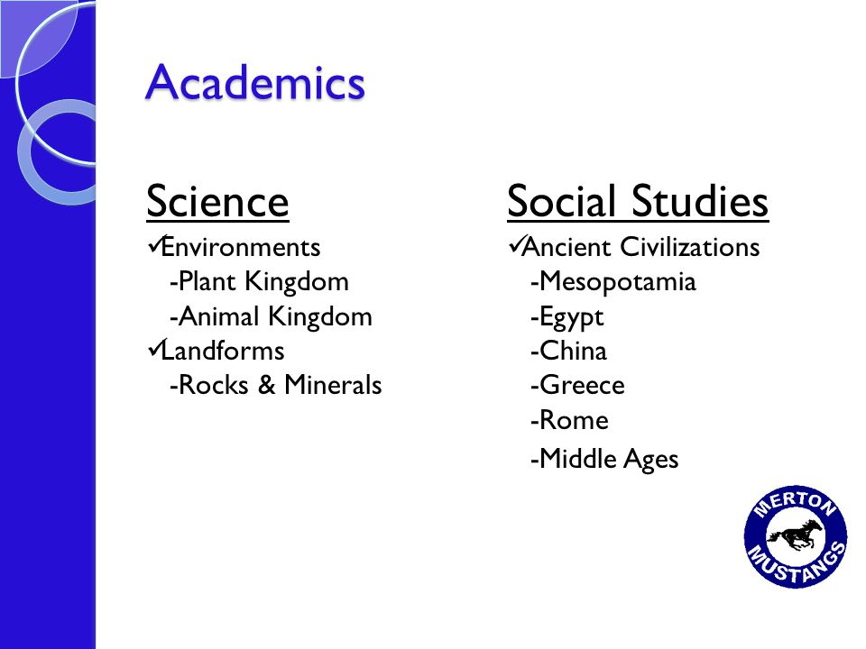 Academics Science Environments -Plant Kingdom -Animal Kingdom Landforms -Rocks & Minerals Social Studies Ancient Civilizations -Mesopotamia -Egypt -Ch