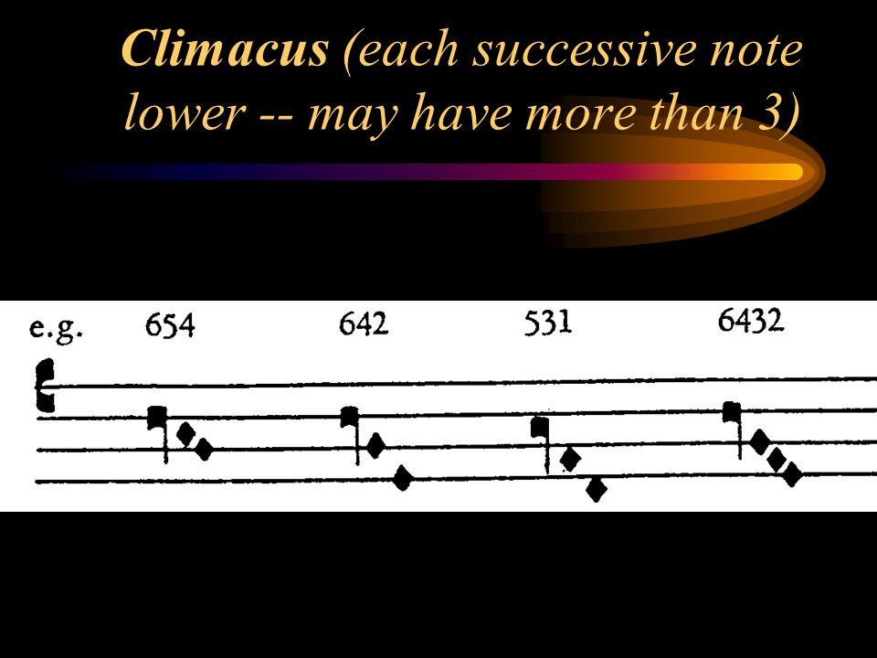 Climacus (each successive note lower -- may have more than 3)