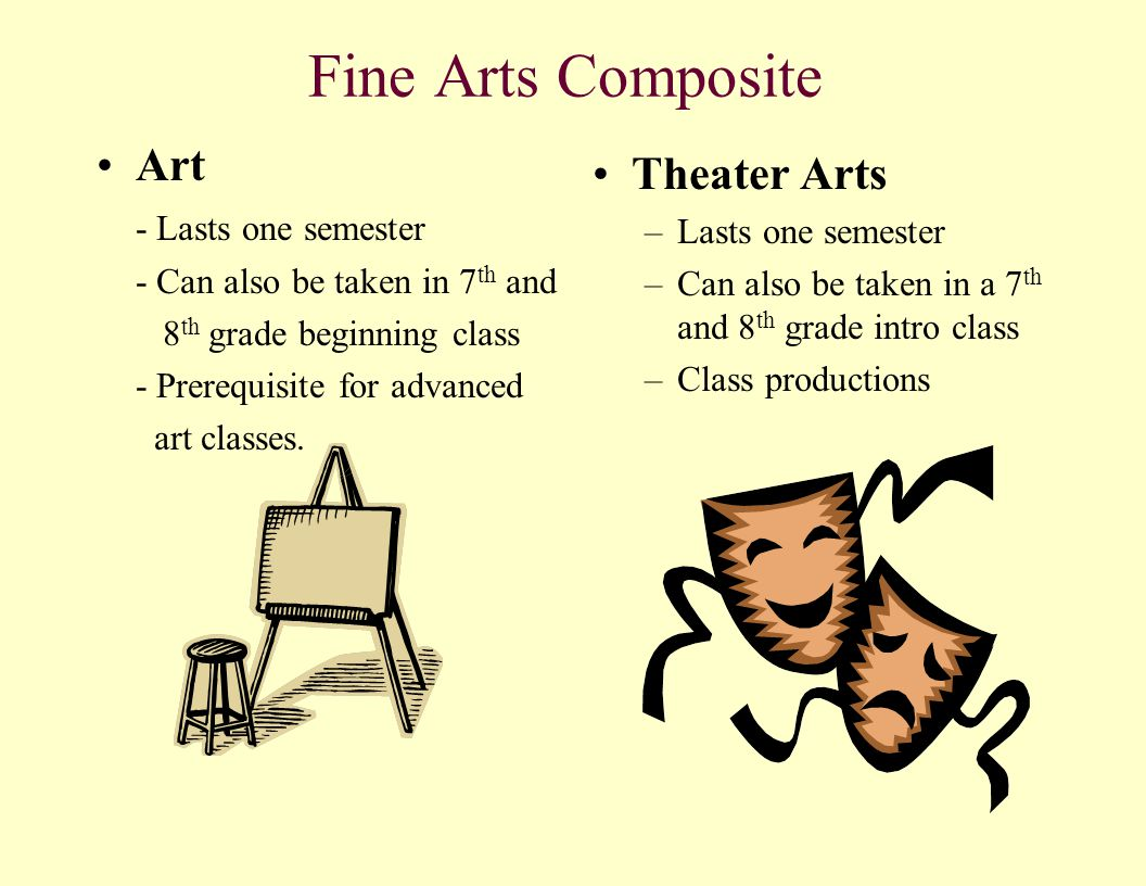 Fine Arts Composite Art - Lasts one semester - Can also be taken in 7 th and 8 th grade beginning class - Prerequisite for advanced art classes.
