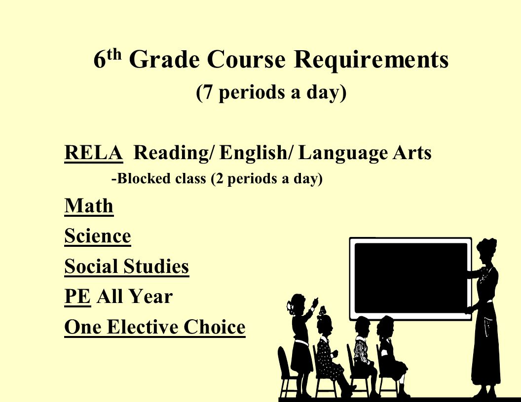 6 th Grade Course Requirements (7 periods a day) RELA Reading/ English/ Language Arts -Blocked class (2 periods a day) Math Science Social Studies PE All Year One Elective Choice