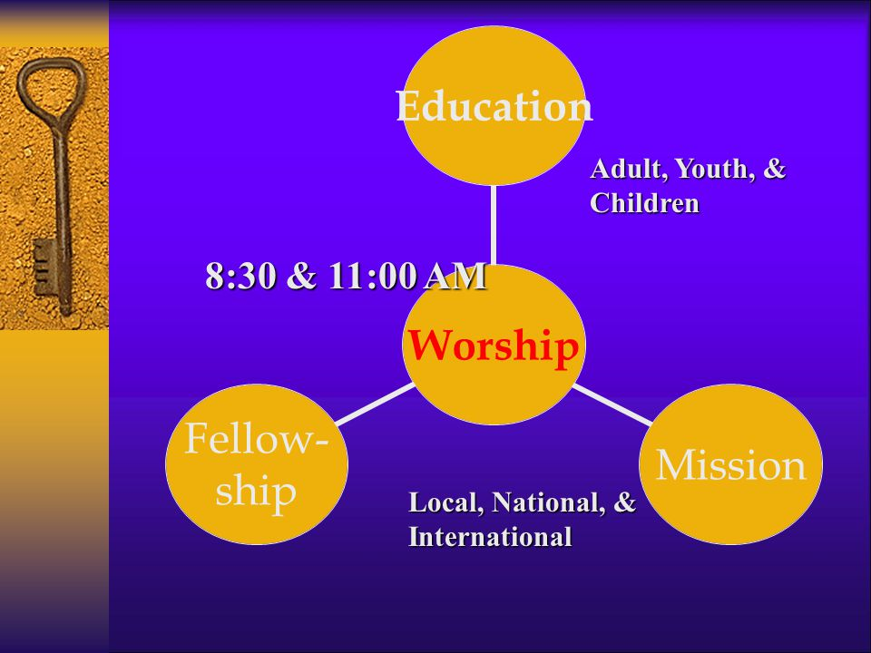 Worship Education Mission Fellow- ship Adult, Youth, & Children Local, National, & International 8:30 & 11:00 AM