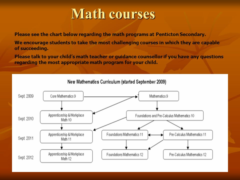 Math courses Please see the chart below regarding the math programs at Penticton Secondary.