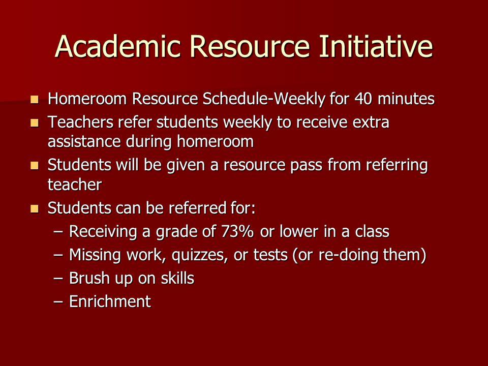 Academic Resource Initiative Homeroom Resource Schedule-Weekly for 40 minutes Homeroom Resource Schedule-Weekly for 40 minutes Teachers refer students